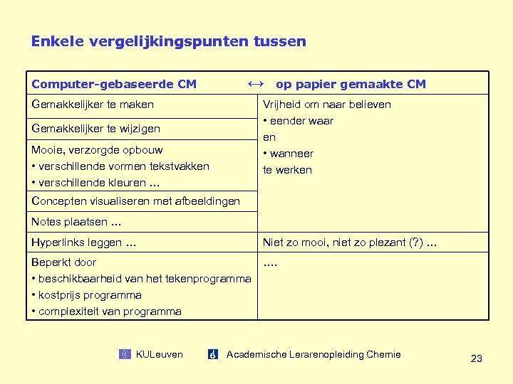 Enkele vergelijkingspunten tussen Computer-gebaseerde CM Gemakkelijker te maken Gemakkelijker te wijzigen Mooie, verzorgde opbouw