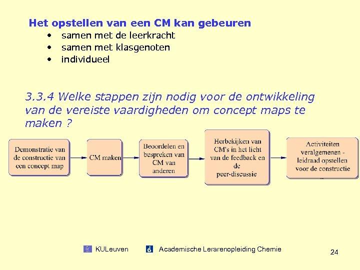 Het opstellen van een CM kan gebeuren • • • samen met de leerkracht