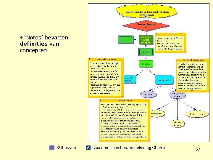 • 'Notes' bevatten definities van concepten. KULeuven Academische Lerarenopleiding Chemie 57