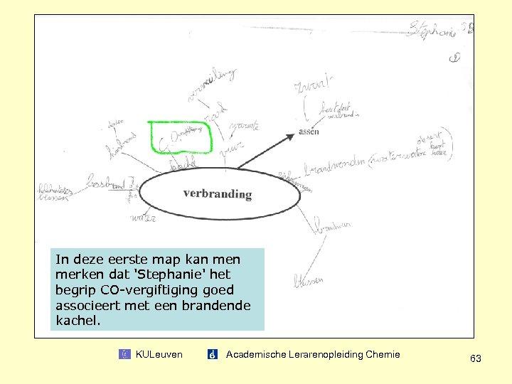 In deze eerste map kan merken dat 'Stephanie' het begrip CO-vergiftiging goed associeert met