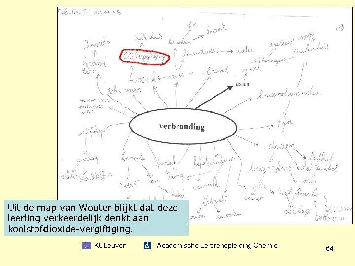 Uit de map van Wouter blijkt dat deze leerling verkeerdelijk denkt aan koolstofdioxide-vergiftiging. KULeuven