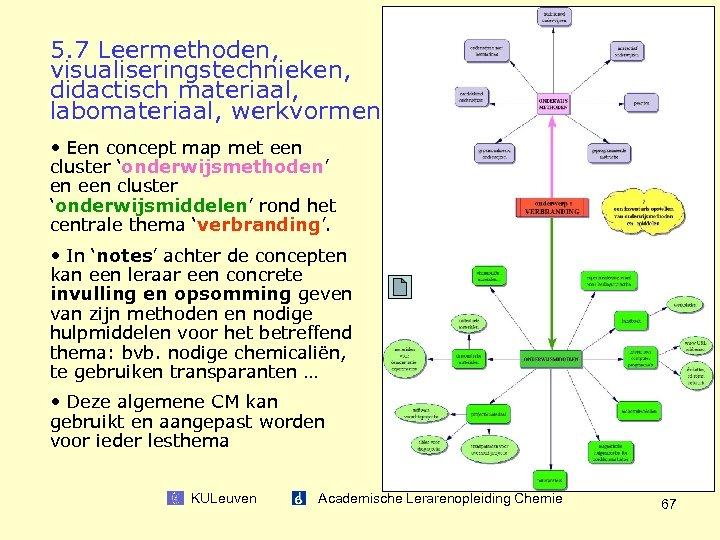 5. 7 Leermethoden, visualiseringstechnieken, didactisch materiaal, labomateriaal, werkvormen • Een concept map met een