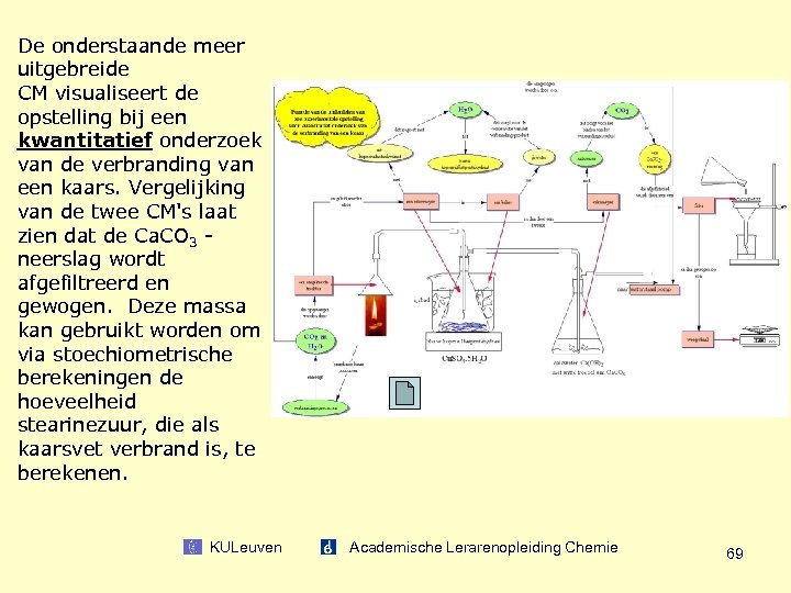 De onderstaande meer uitgebreide CM visualiseert de opstelling bij een kwantitatief onderzoek van de
