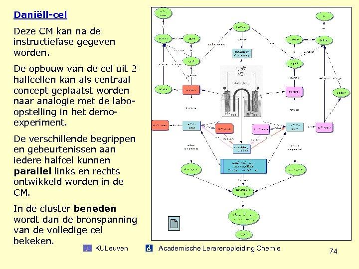 Daniëll-cel Deze CM kan na de instructiefase gegeven worden. De opbouw van de cel