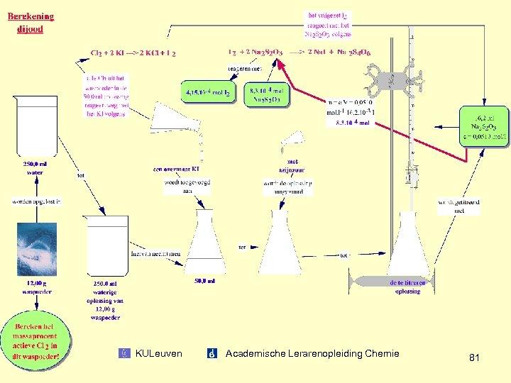 KULeuven Academische Lerarenopleiding Chemie 81