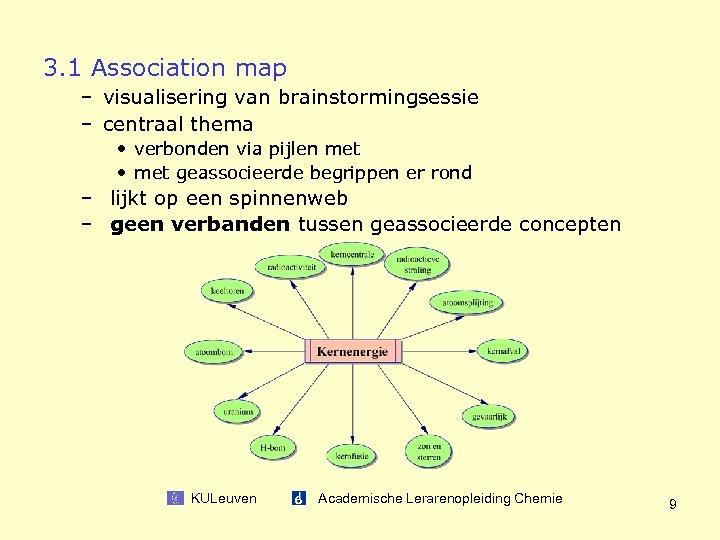 3. 1 Association map – visualisering van brainstormingsessie – centraal thema • verbonden via