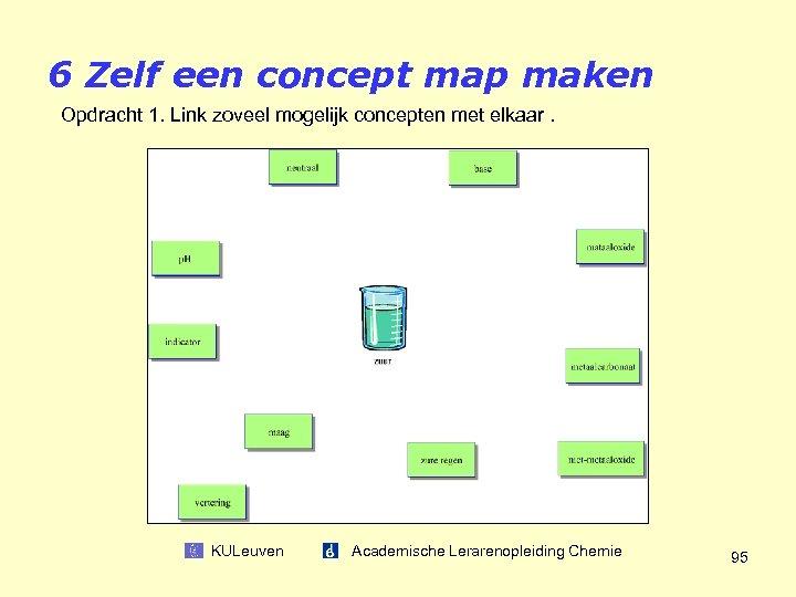 6 Zelf een concept map maken Opdracht 1. Link zoveel mogelijk concepten met elkaar.