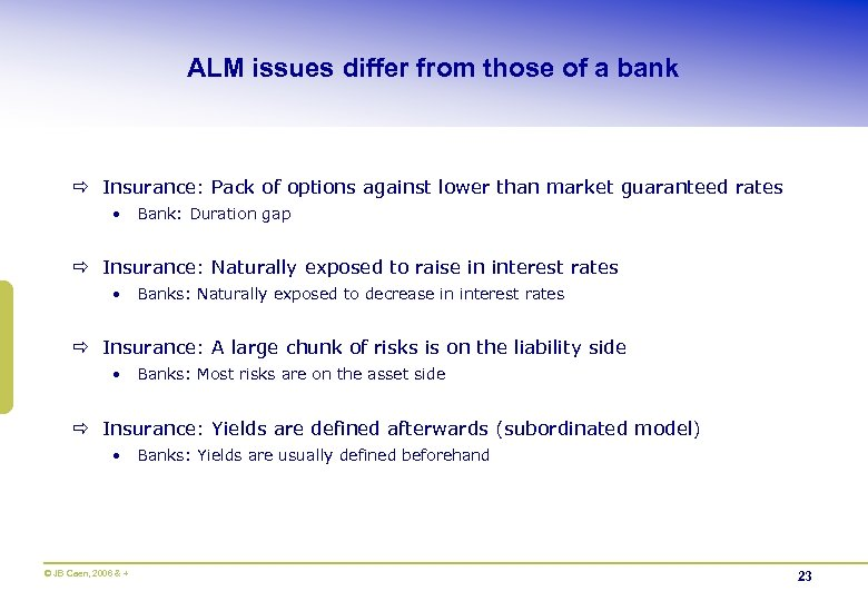 ALM issues differ from those of a bank ð Insurance: Pack of options against