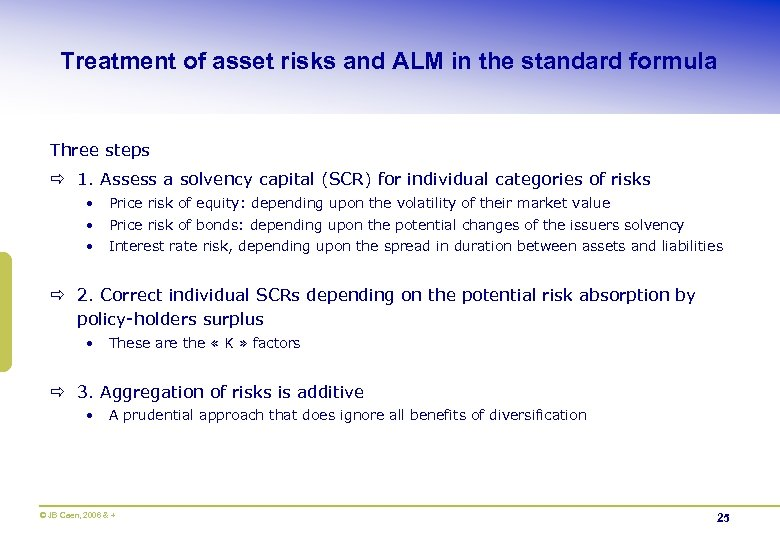 Treatment of asset risks and ALM in the standard formula Three steps ð 1.