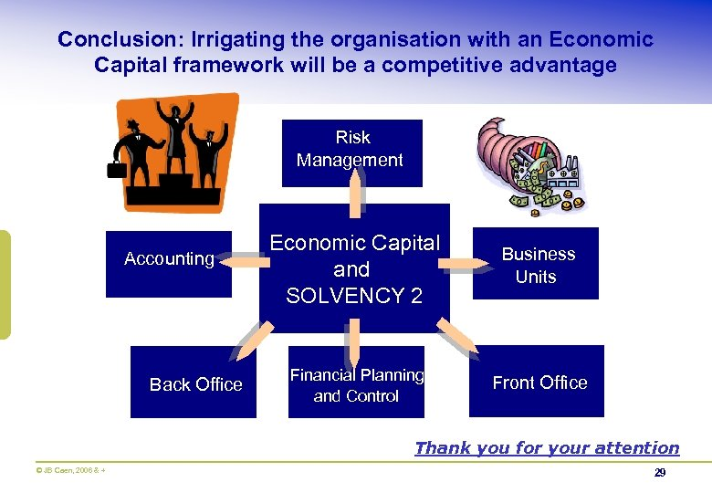Conclusion: Irrigating the organisation with an Economic Capital framework will be a competitive advantage