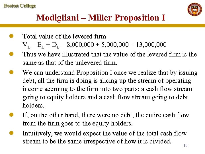 Modigliani – Miller Proposition I l l l Total value of the levered firm