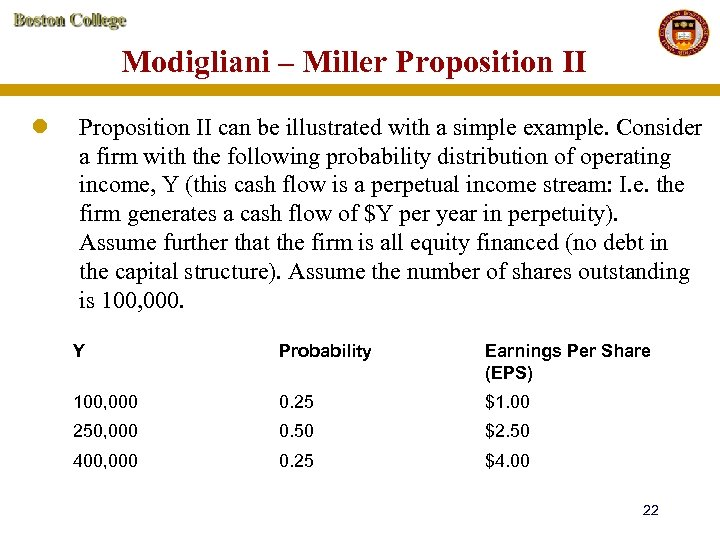 Modigliani – Miller Proposition II l Proposition II can be illustrated with a simple