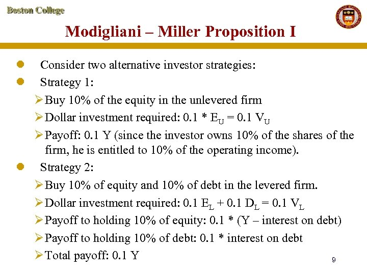 Modigliani – Miller Proposition I l l Consider two alternative investor strategies: Strategy 1:
