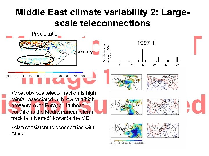 Middle East climate variability 2: Largescale teleconnections Precipitation • Most obvious teleconnection is high