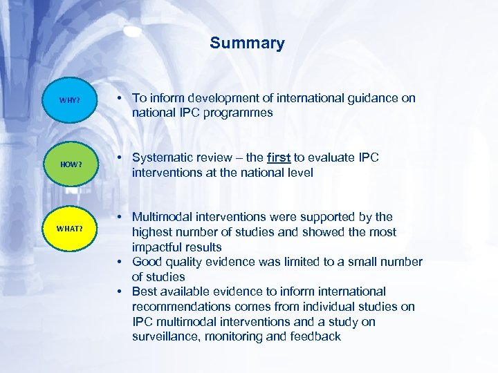 Summary WHY? HOW? WHAT? • To inform development of international guidance on national IPC