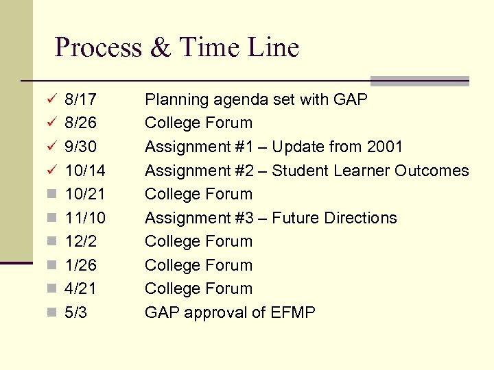 Process & Time Line ü 8/17 ü 8/26 ü 9/30 ü 10/14 n 10/21