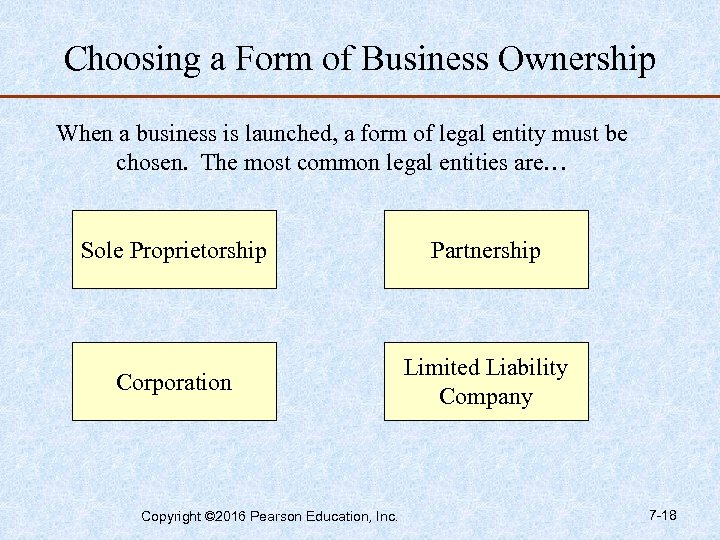 Choosing a Form of Business Ownership When a business is launched, a form of