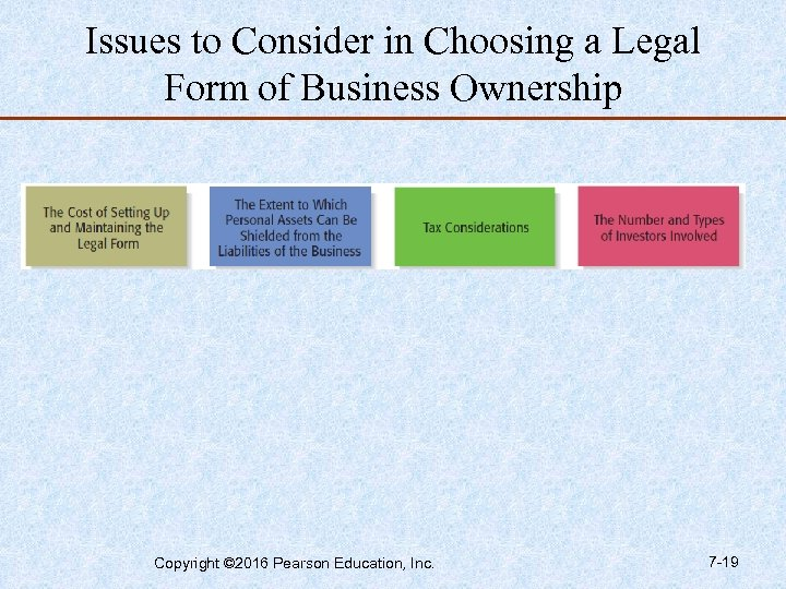 Issues to Consider in Choosing a Legal Form of Business Ownership Copyright © 2016