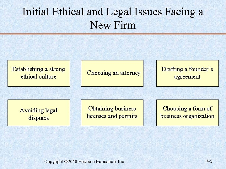 Initial Ethical and Legal Issues Facing a New Firm Establishing a strong ethical culture