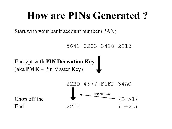 How are PINs Generated ? Start with your bank account number (PAN) 5641 8203