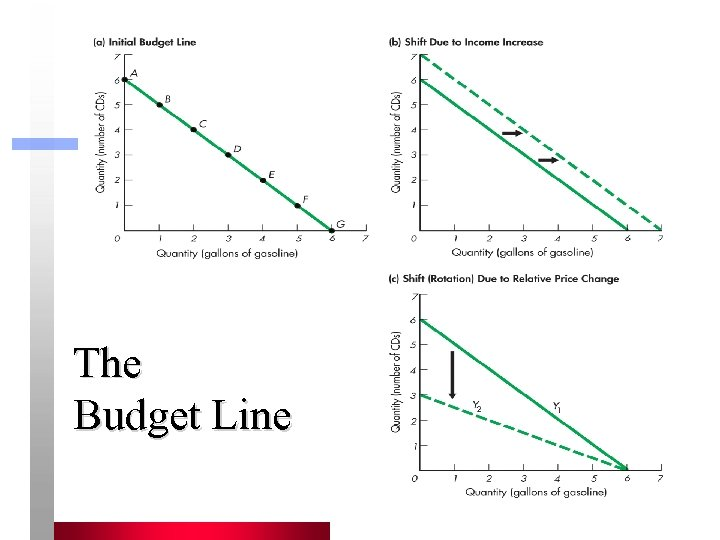 The Budget Line 14