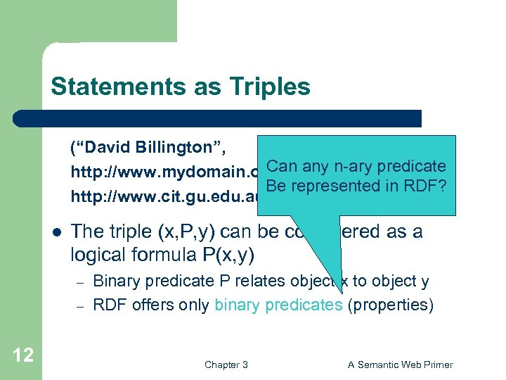 """Statements as Triples (""""David Billington"""", Can any n-ary http: //www. mydomain. org/site-owner, predicate Be"""