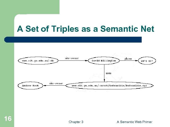 A Set of Triples as a Semantic Net 16 Chapter 3 A Semantic Web