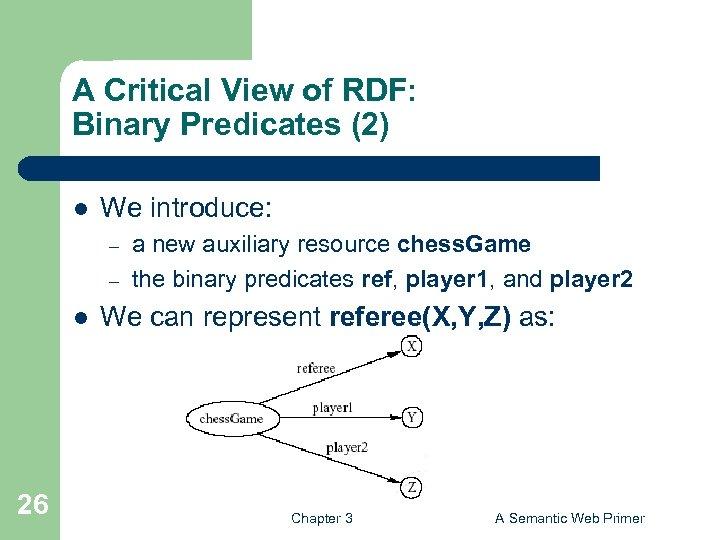 A Critical View of RDF: Binary Predicates (2) l We introduce: – – l