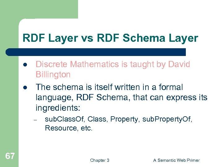 RDF Layer vs RDF Schema Layer l l Discrete Mathematics is taught by David