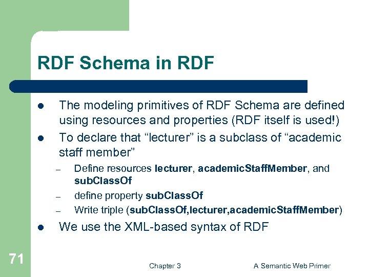 RDF Schema in RDF l l The modeling primitives of RDF Schema are defined