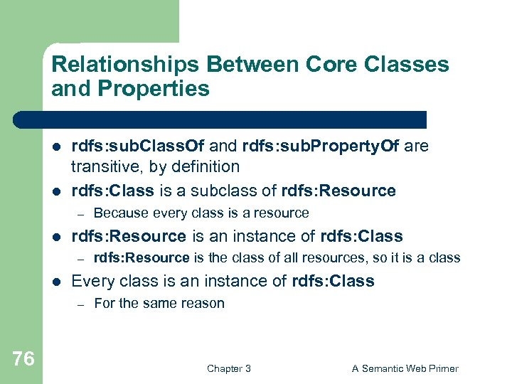 Relationships Between Core Classes and Properties l l rdfs: sub. Class. Of and rdfs: