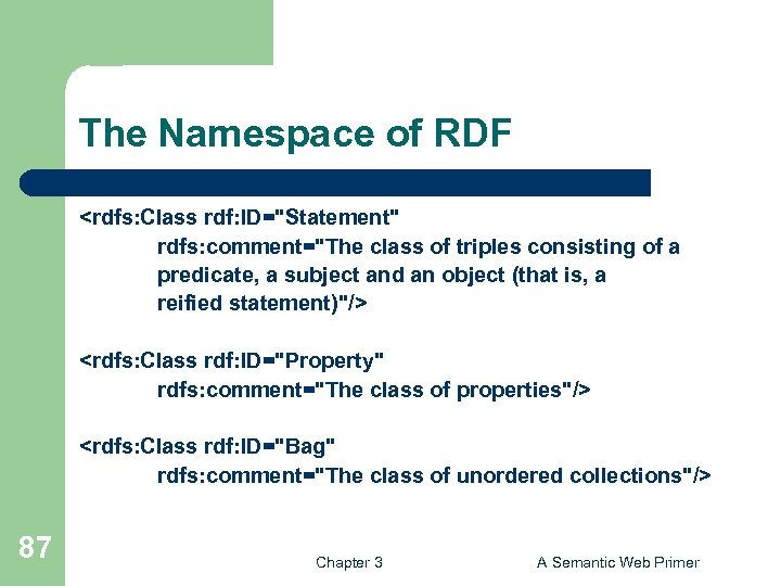 The Namespace of RDF <rdfs: Class rdf: ID=