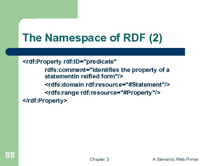 The Namespace of RDF (2) <rdf: Property rdf: ID=