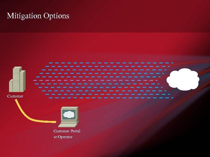 Mitigation Options Customer Portal or Operator