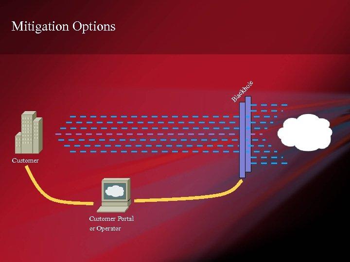 Bl ac kh ol e Mitigation Options Customer Portal or Operator