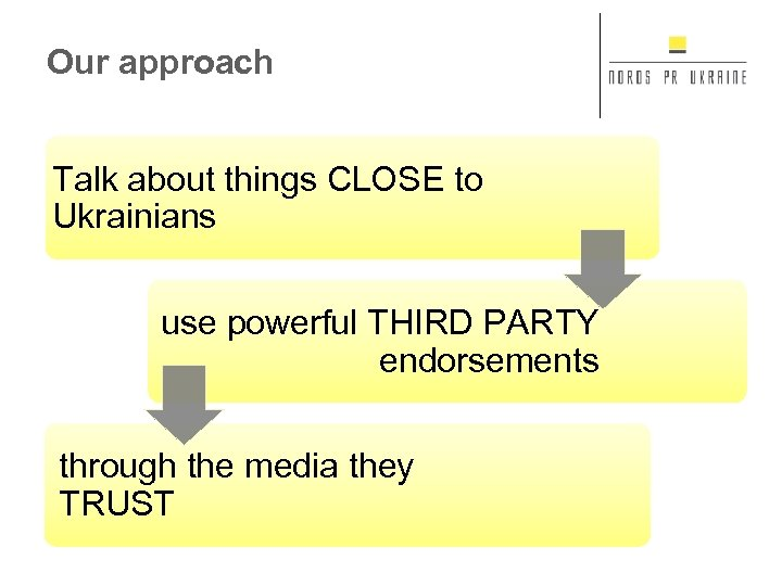 Our approach Talk about things CLOSE to Ukrainians use powerful THIRD PARTY endorsements through