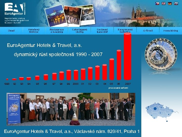 Euro. Agentur Hotels & Travel, a. s. dynamický růst společnosti 1990 - 2007 1990