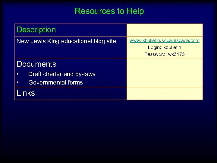 Resources to Help Description New Lewis King educational blog site Documents • • Draft