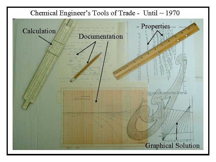 Chemical Engineer's Tools of Trade - Until ~ 1970 Calculation Properties Documentation Graphical Solution