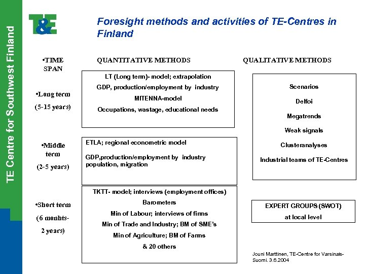 TE Centre for Southwest Finland Foresight methods and activities of TE-Centres in Finland •