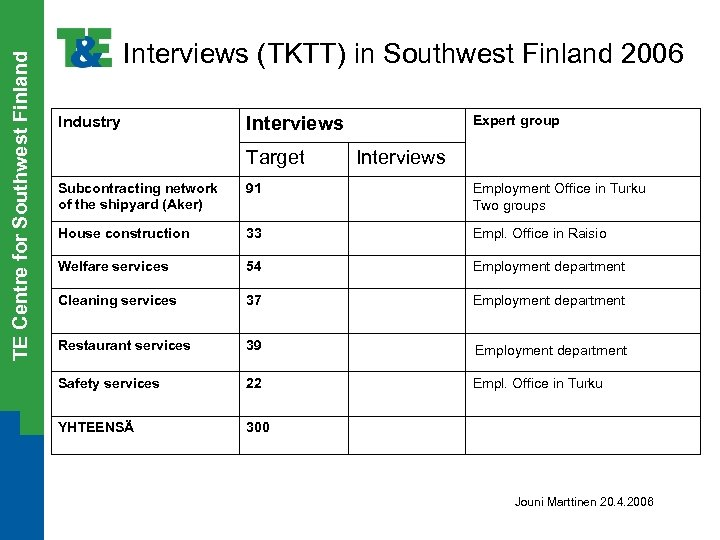 TE Centre for Southwest Finland Interviews (TKTT) in Southwest Finland 2006 Industry Interviews Target