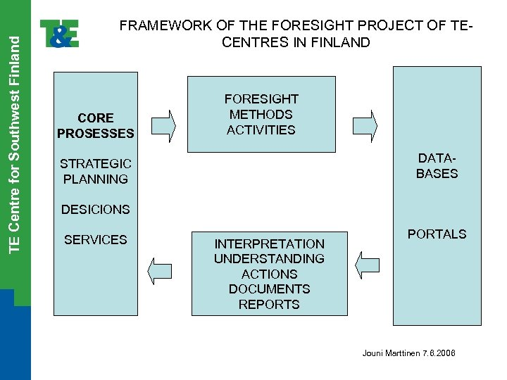 TE Centre for Southwest Finland FRAMEWORK OF THE FORESIGHT PROJECT OF TECENTRES IN FINLAND