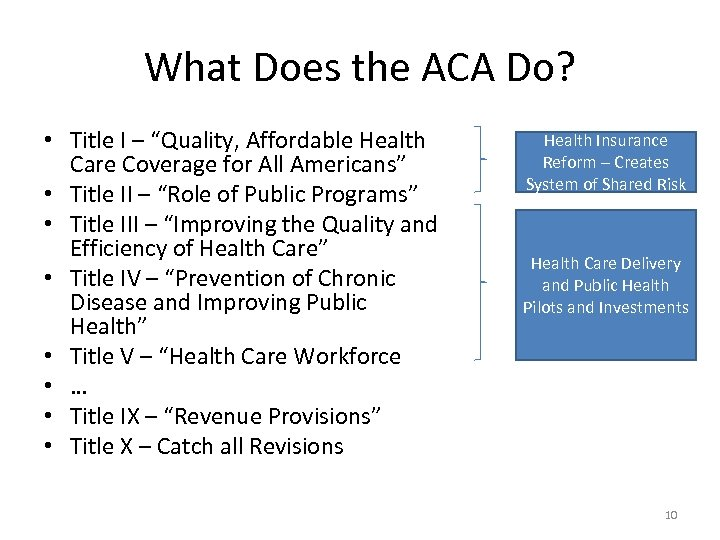 """What Does the ACA Do? • Title I – """"Quality, Affordable Health Care Coverage"""