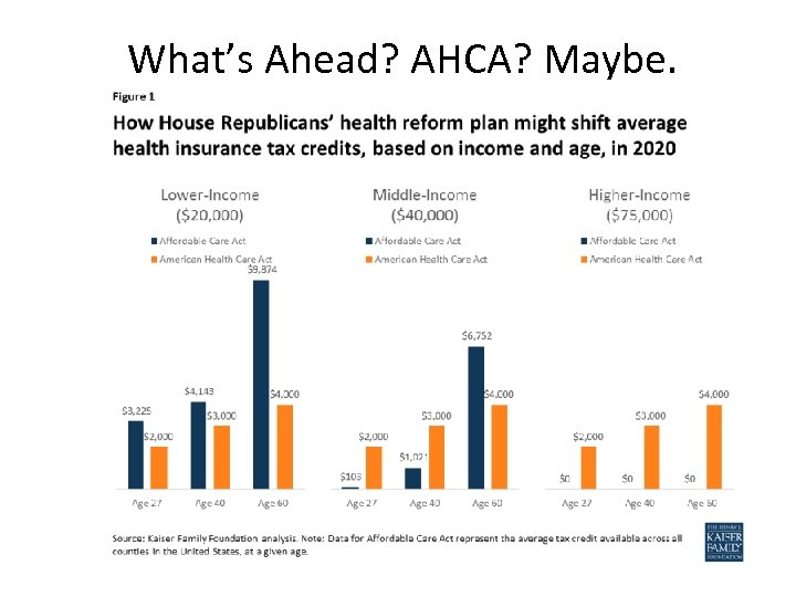 What's Ahead? AHCA? Maybe.