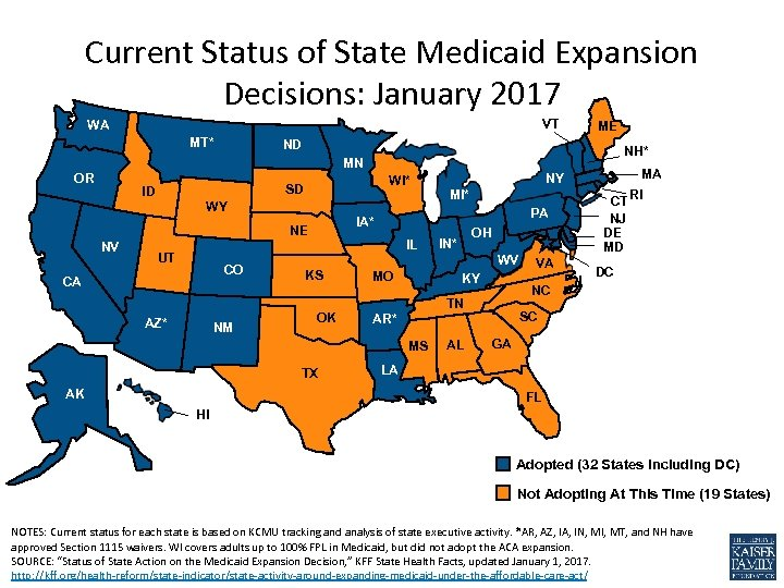 Current Status of State Medicaid Expansion Decisions: January 2017 VT WA MT* ME ND
