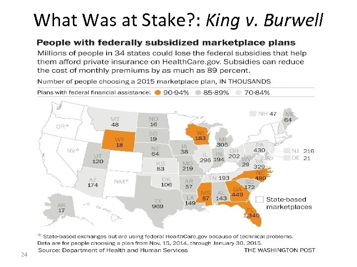 What Was at Stake? : King v. Burwell 24