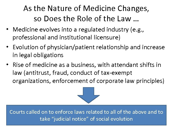 As the Nature of Medicine Changes, so Does the Role of the Law …