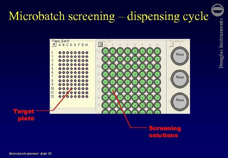 Target plate Screening solutions Microbatch seminar- slide 30 Douglas Instruments Microbatch screening – dispensing