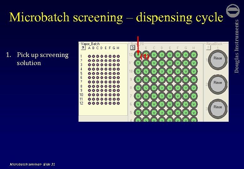 1. Pick up screening solution Microbatch seminar- slide 31 (1) Douglas Instruments Microbatch screening