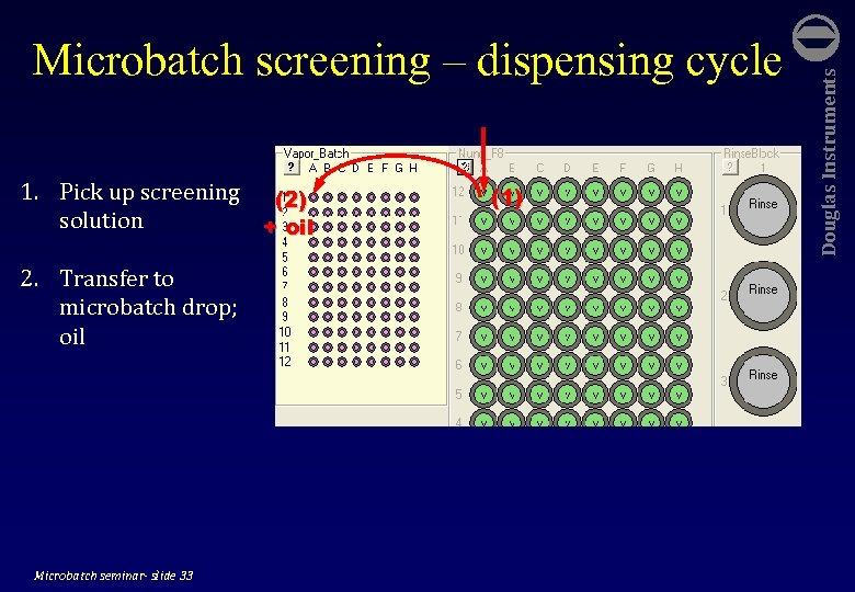 1. Pick up screening (2) solution + oil 2. Transfer to microbatch drop; oil